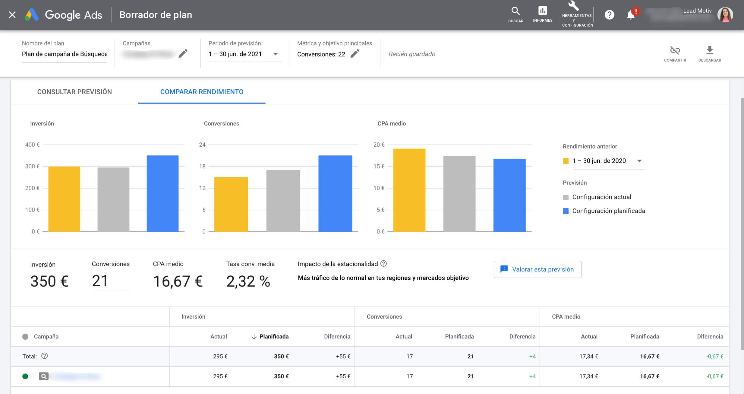 planificador de rendimiento google ads - comparar rendimiento